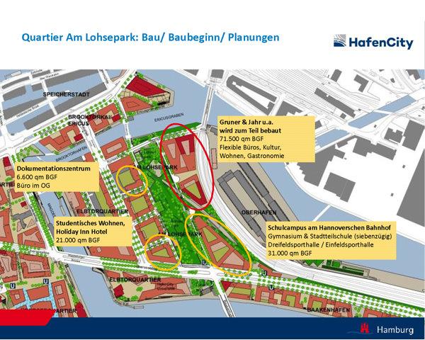 Präsentation Hafencity GmbH Kesselhaus